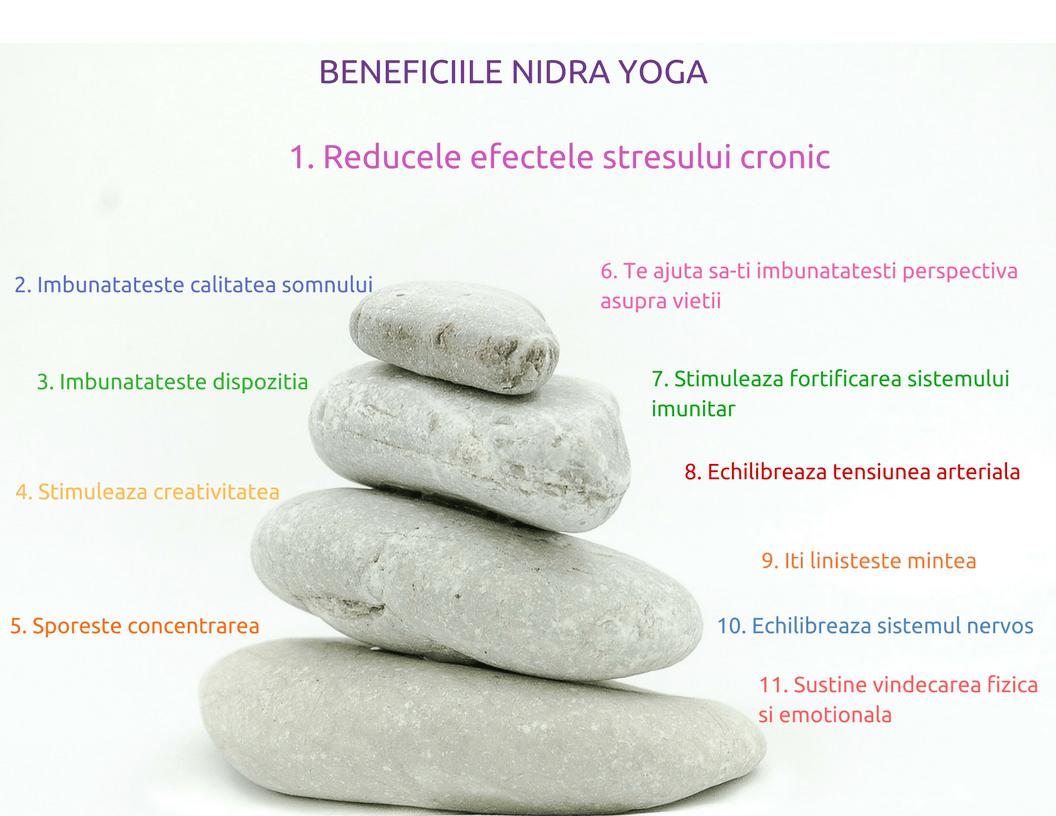 Nidra rest - Nidra yoga
